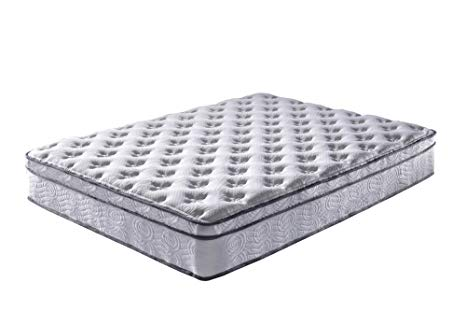 Pocket Spring Mattresses - Spring Mattress & Pocket Spring Mattress Range