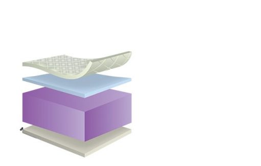 HAIER Premium Memory Foam Mattress-Orthopaedic Memory Foam Mattress 5